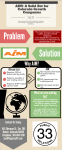 Investor Relations: Infographic - Why AIM is a Solid Bet for Colorado Companies