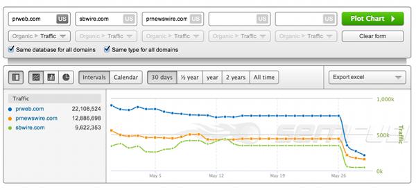 newswire-analytics